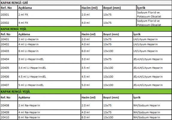 lityum heparin kan tüpü listesi