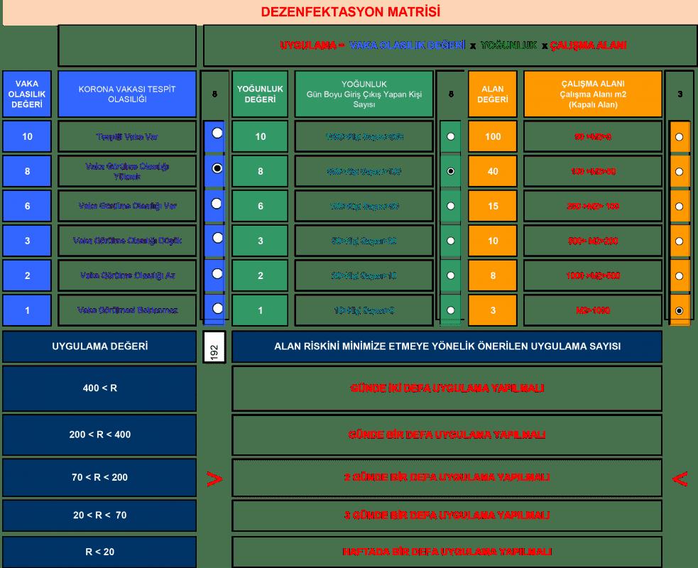 dezenfkte matrisi 983x800 1